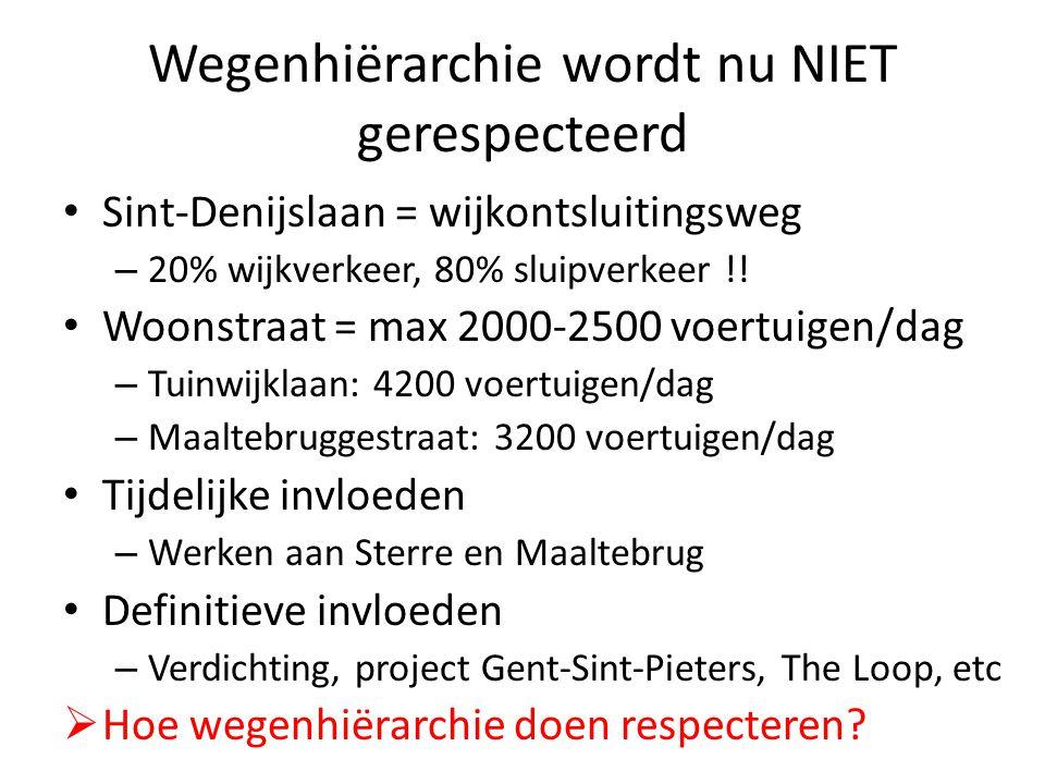 Wegenhiërarchie wordt nu NIET gerespecteerd Sint-Denijslaan = wijkontsluitingsweg – 20% wijkverkeer, 80% sluipverkeer !.