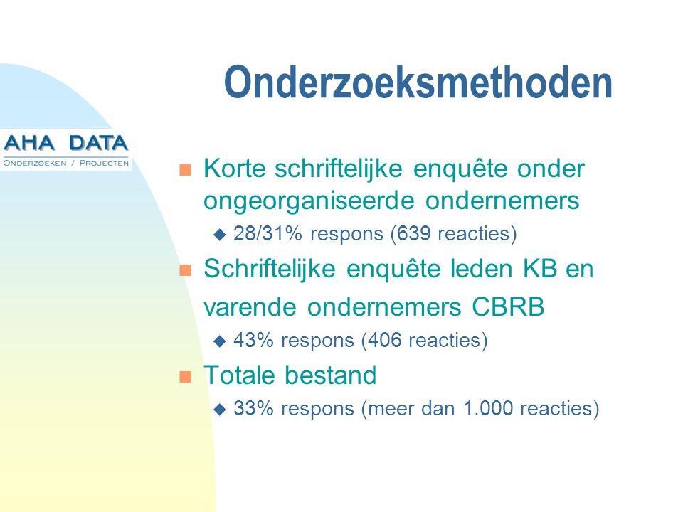 Onderzoeksmethoden Korte schriftelijke enquête onder ongeorganiseerde ondernemers  28/31% respons (639 reacties) Schriftelijke enquête leden KB en varende ondernemers CBRB  43% respons (406 reacties) Totale bestand  33% respons (meer dan 1.000 reacties)