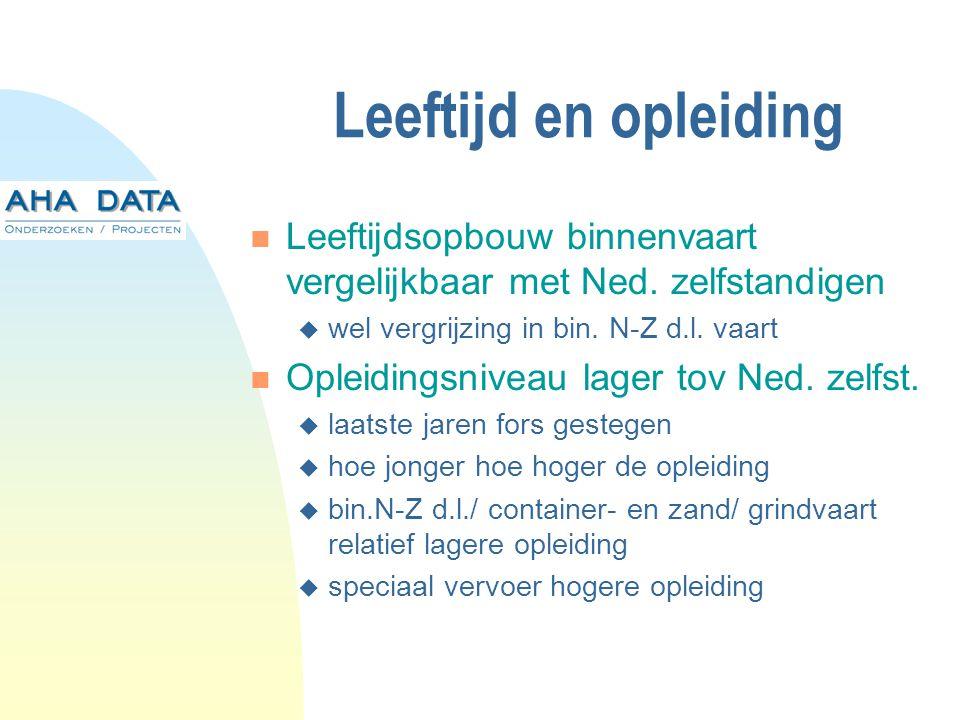 Leeftijd en opleiding Leeftijdsopbouw binnenvaart vergelijkbaar met Ned.