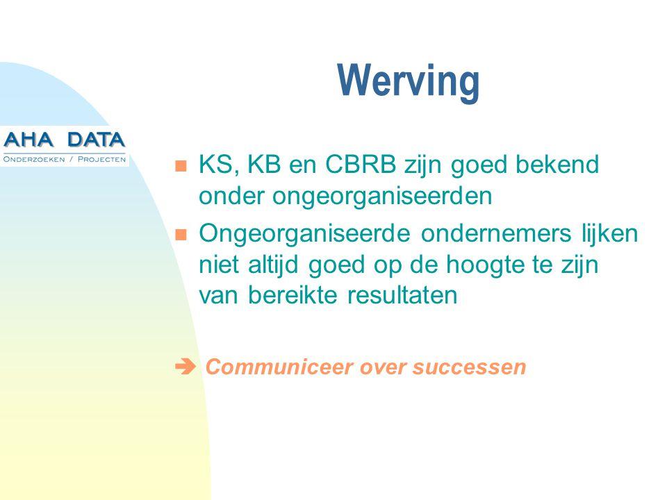 Werving KS, KB en CBRB zijn goed bekend onder ongeorganiseerden Ongeorganiseerde ondernemers lijken niet altijd goed op de hoogte te zijn van bereikte resultaten  Communiceer over successen