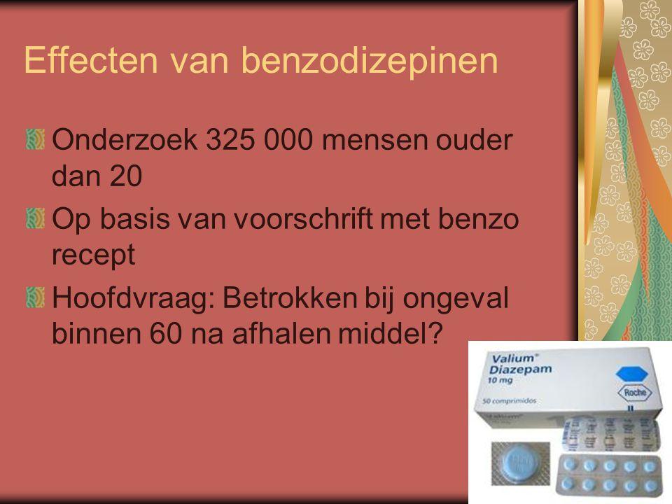 Effecten van benzodizepinen Onderzoek 325 000 mensen ouder dan 20 Op basis van voorschrift met benzo recept Hoofdvraag: Betrokken bij ongeval binnen 6