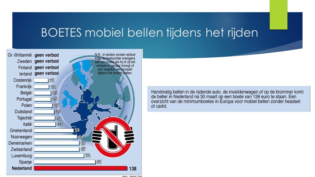 BOETES mobiel bellen tijdens het rijden