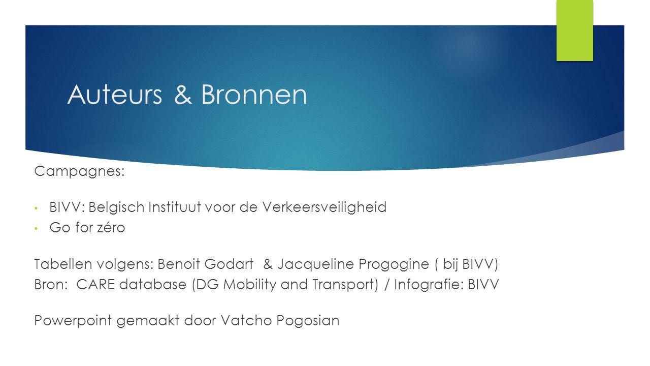 Auteurs & Bronnen Campagnes: BIVV: Belgisch Instituut voor de Verkeersveiligheid Go for zéro Tabellen volgens: Benoit Godart & Jacqueline Progogine ( bij BIVV) Bron: CARE database (DG Mobility and Transport) / Infografie: BIVV Powerpoint gemaakt door Vatcho Pogosian