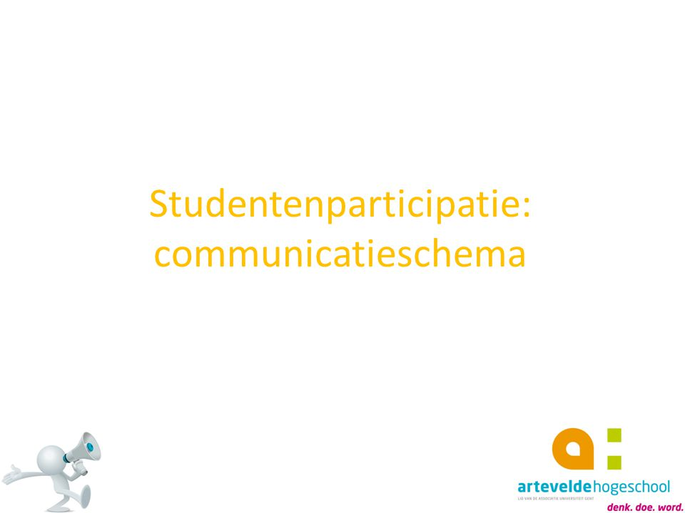 Studentenparticipatie: communicatieschema