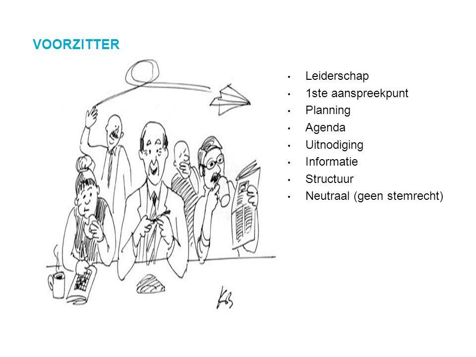 Leiderschap 1ste aanspreekpunt Planning Agenda Uitnodiging Informatie Structuur Neutraal (geen stemrecht) VOORZITTER