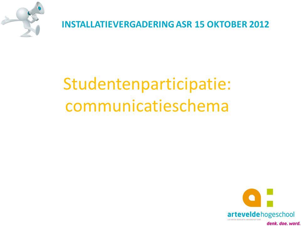 Studentenparticipatie: communicatieschema INSTALLATIEVERGADERING ASR 15 OKTOBER 2012