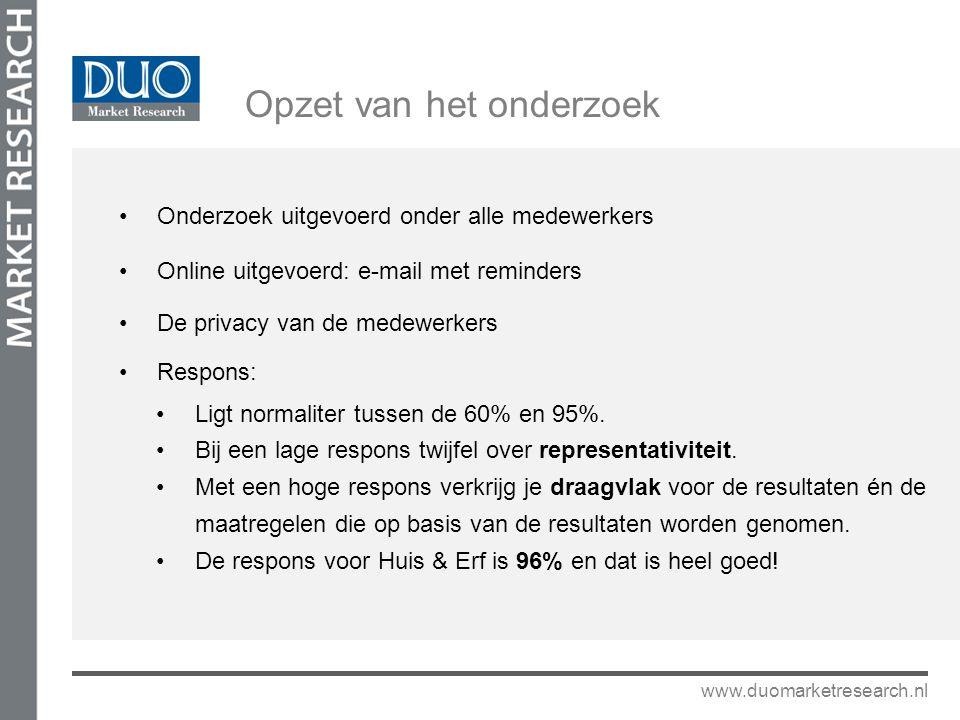 Onderzoek uitgevoerd onder alle medewerkers Online uitgevoerd: e-mail met reminders De privacy van de medewerkers Respons: Ligt normaliter tussen de 6