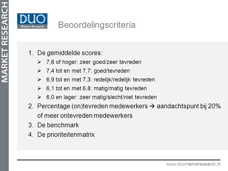 Beoordelingscriteria 1.De gemiddelde scores:  7,8 of hoger: zeer goed/zeer tevreden  7,4 tot en met 7,7: goed/tevreden  6,9 tot en met 7,3: redelij