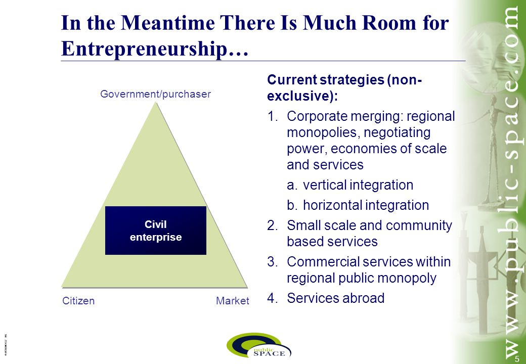 5 0.1/SWA/GGZ NL In the Meantime There Is Much Room for Entrepreneurship… Current strategies (non- exclusive):  Corporate merging: regional monopoli