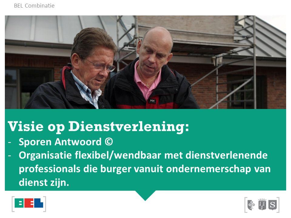 BEL Combinatie 2010 Informatieplan: Strategische keuze Dimpact Programma dienstverlening Relatie andere programma's