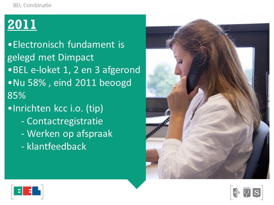 BEL Combinatie 2011 Electronisch fundament is gelegd met Dimpact BEL e-loket 1, 2 en 3 afgerond Nu 58%, eind 2011 beoogd 85% Inrichten kcc i.o. (tip)