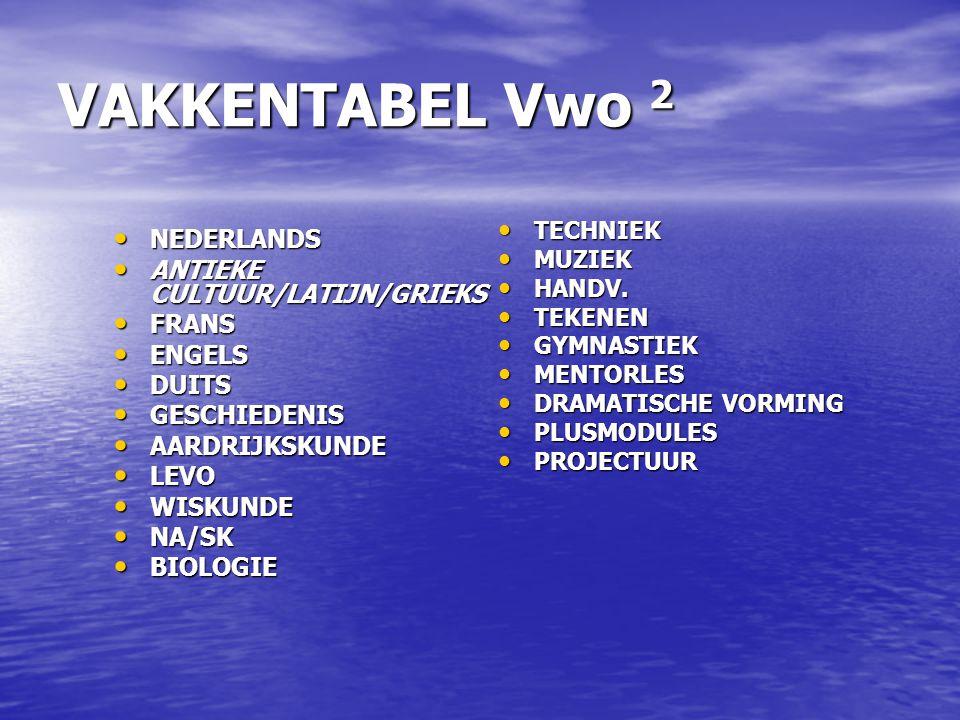 VAKKENTABEL Vwo 2 NEDERLANDS NEDERLANDS ANTIEKE CULTUUR/LATIJN/GRIEKS ANTIEKE CULTUUR/LATIJN/GRIEKS FRANS FRANS ENGELS ENGELS DUITS DUITS GESCHIEDENIS