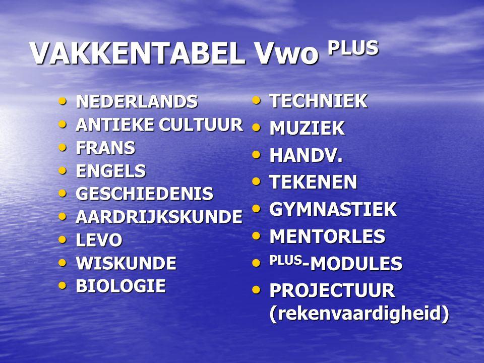 VAKKENTABEL Vwo PLUS NEDERLANDS NEDERLANDS ANTIEKE CULTUUR ANTIEKE CULTUUR FRANS FRANS ENGELS ENGELS GESCHIEDENIS GESCHIEDENIS AARDRIJKSKUNDE AARDRIJKSKUNDE LEVO LEVO WISKUNDE WISKUNDE BIOLOGIE BIOLOGIE TECHNIEK TECHNIEK MUZIEK MUZIEK HANDV.