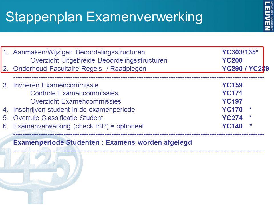 Stappenplan Examenverwerking 1.Aanmaken/Wijzigen BeoordelingsstructurenYC303/135* Overzicht Uitgebreide BeoordelingsstructurenYC200 2.Onderhoud Facult