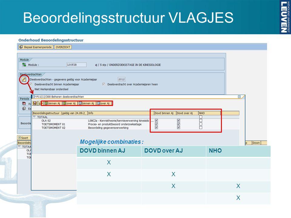 Beoordelingsstructuur VLAGJES DOVD binnen AJDOVD over AJNHO X XX XX X Mogelijke combinaties :