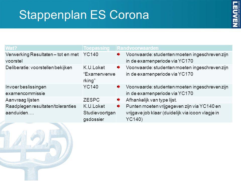 Stappenplan ES Corona Wat?ToepassingRandvoorwaarden Verwerking Resultaten – tot en met voorstel YC140 Voorwaarde: studenten moeten ingeschreven zijn i