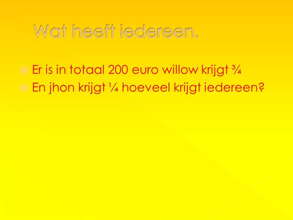  Er is in totaal 200 euro willow krijgt ¾  En jhon krijgt ¼ hoeveel krijgt iedereen?