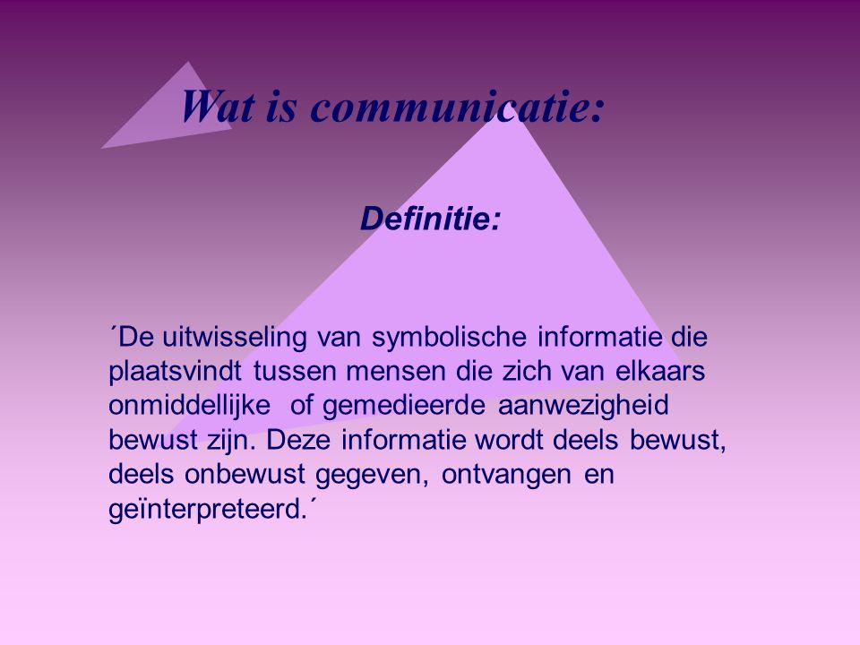 E= K x A Effectiviteit = kwaliteit x acceptatie boodschap expressief zakelijk relationeel appellerend reactie is feedback
