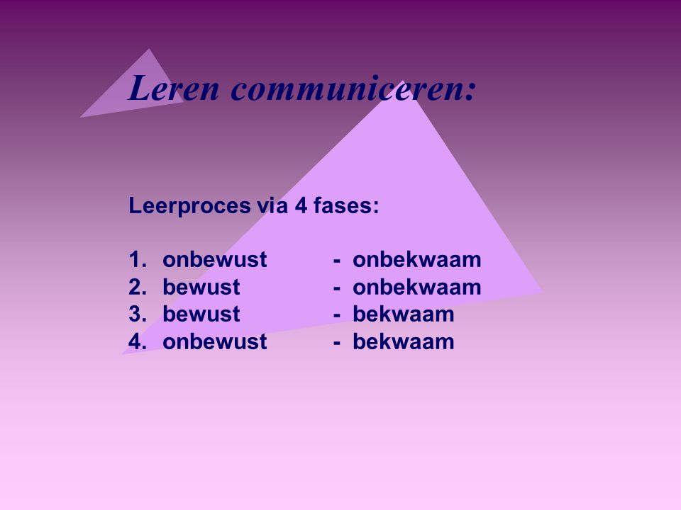 Leerproces via 4 fases: 1.onbewust - onbekwaam 2.bewust - onbekwaam 3.bewust - bekwaam 4.onbewust - bekwaam Leren communiceren: