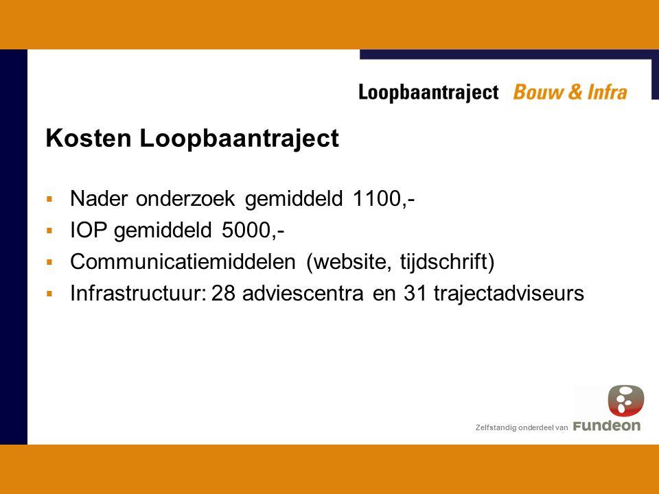 Kosten Loopbaantraject Zelfstandig onderdeel van  Nader onderzoek gemiddeld 1100,-  IOP gemiddeld 5000,-  Communicatiemiddelen (website, tijdschrift)  Infrastructuur: 28 adviescentra en 31 trajectadviseurs