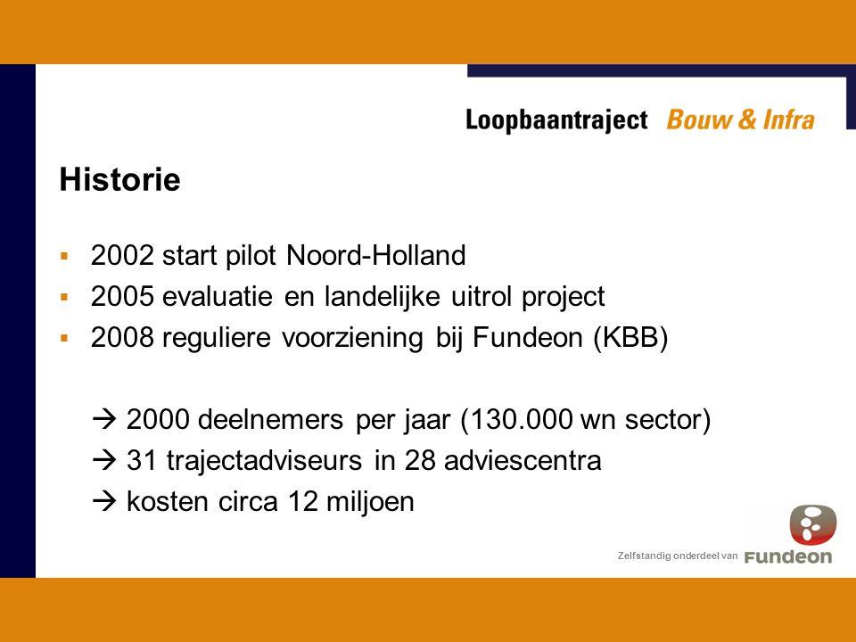 Historie  2002 start pilot Noord-Holland  2005 evaluatie en landelijke uitrol project  2008 reguliere voorziening bij Fundeon (KBB)  2000 deelnemers per jaar (130.000 wn sector)  31 trajectadviseurs in 28 adviescentra  kosten circa 12 miljoen Zelfstandig onderdeel van