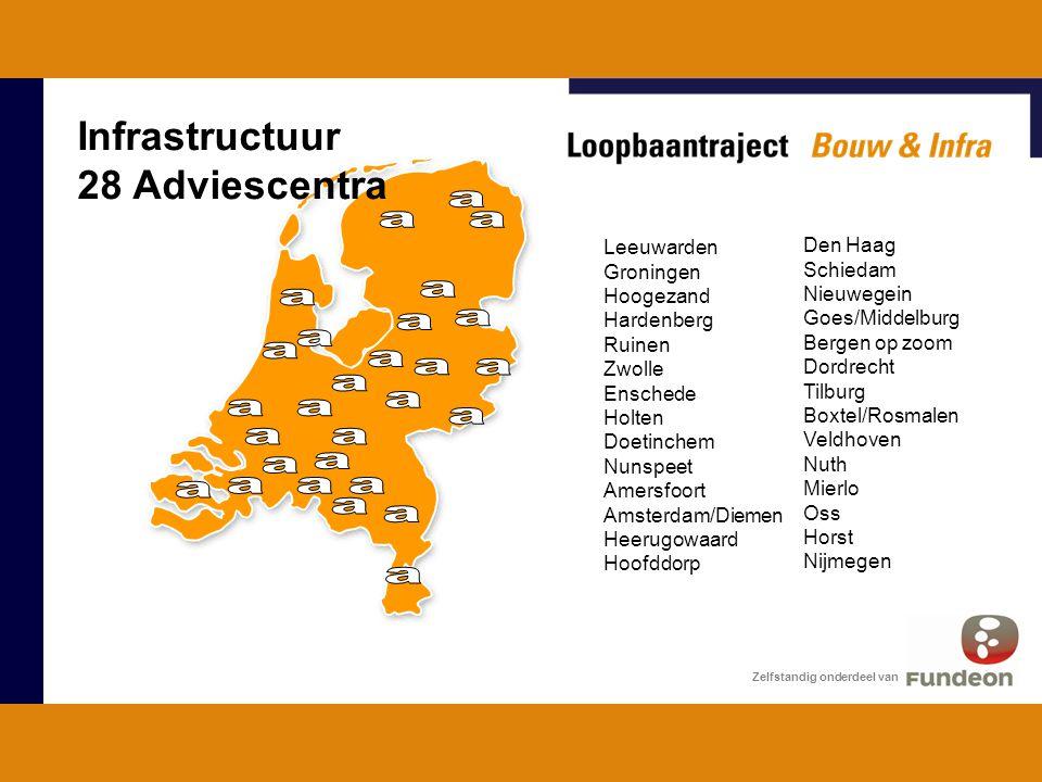 . Leeuwarden Groningen Hoogezand Hardenberg Ruinen Zwolle Enschede Holten Doetinchem Nunspeet Amersfoort Amsterdam/Diemen Heerugowaard Hoofddorp Den H