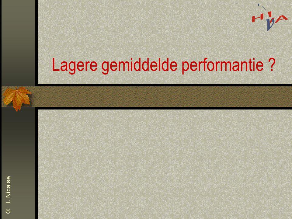 © I. Nicaise Lagere gemiddelde performantie ?