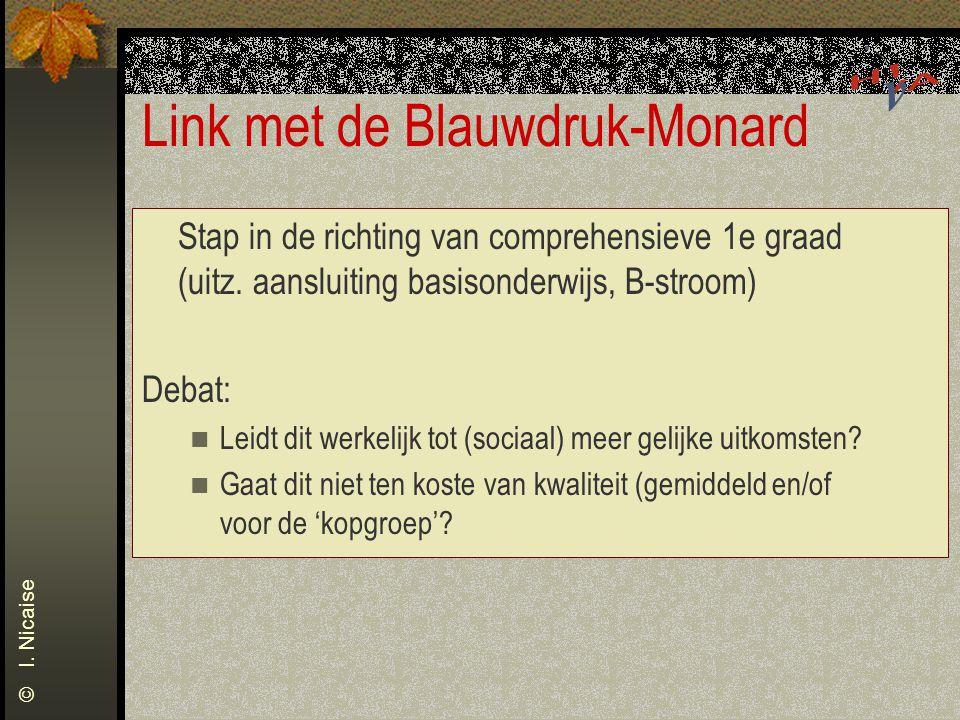 Link met de Blauwdruk-Monard Stap in de richting van comprehensieve 1e graad (uitz.