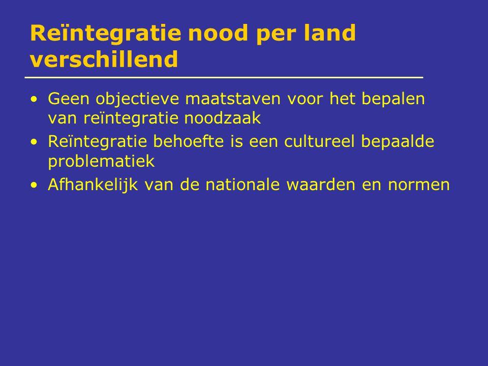 Reïntegratie nood per land verschillend Geen objectieve maatstaven voor het bepalen van reïntegratie noodzaak Reïntegratie behoefte is een cultureel bepaalde problematiek Afhankelijk van de nationale waarden en normen