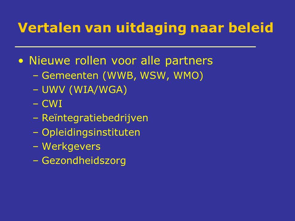 Vertalen van uitdaging naar beleid Nieuwe rollen voor alle partners –Gemeenten (WWB, WSW, WMO) –UWV (WIA/WGA) –CWI –Reïntegratiebedrijven –Opleidingsinstituten –Werkgevers –Gezondheidszorg