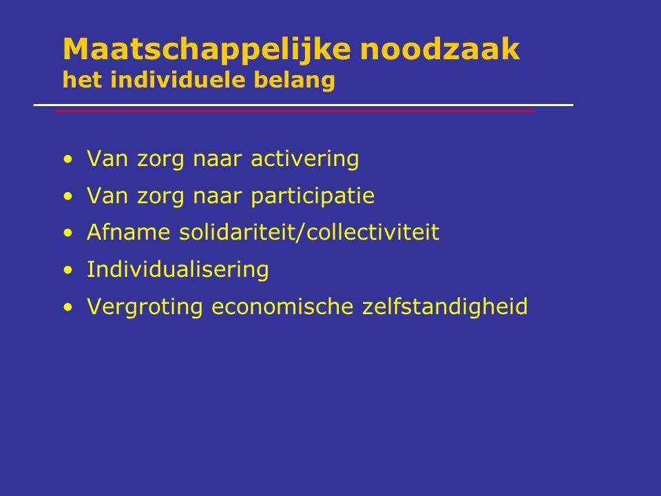 Maatschappelijke noodzaak het individuele belang Van zorg naar activering Van zorg naar participatie Afname solidariteit/collectiviteit Individualisering Vergroting economische zelfstandigheid