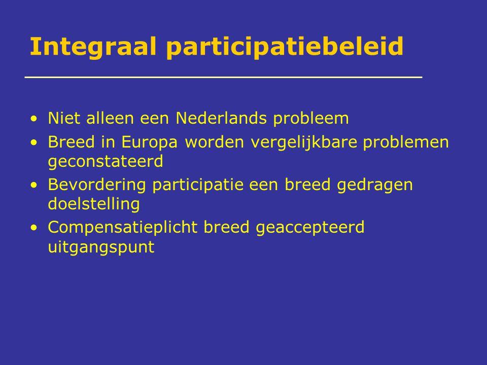 Integraal participatiebeleid Niet alleen een Nederlands probleem Breed in Europa worden vergelijkbare problemen geconstateerd Bevordering participatie een breed gedragen doelstelling Compensatieplicht breed geaccepteerd uitgangspunt