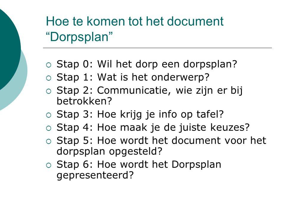 Hoe te komen tot het document Dorpsplan  Stap 0: Wil het dorp een dorpsplan.