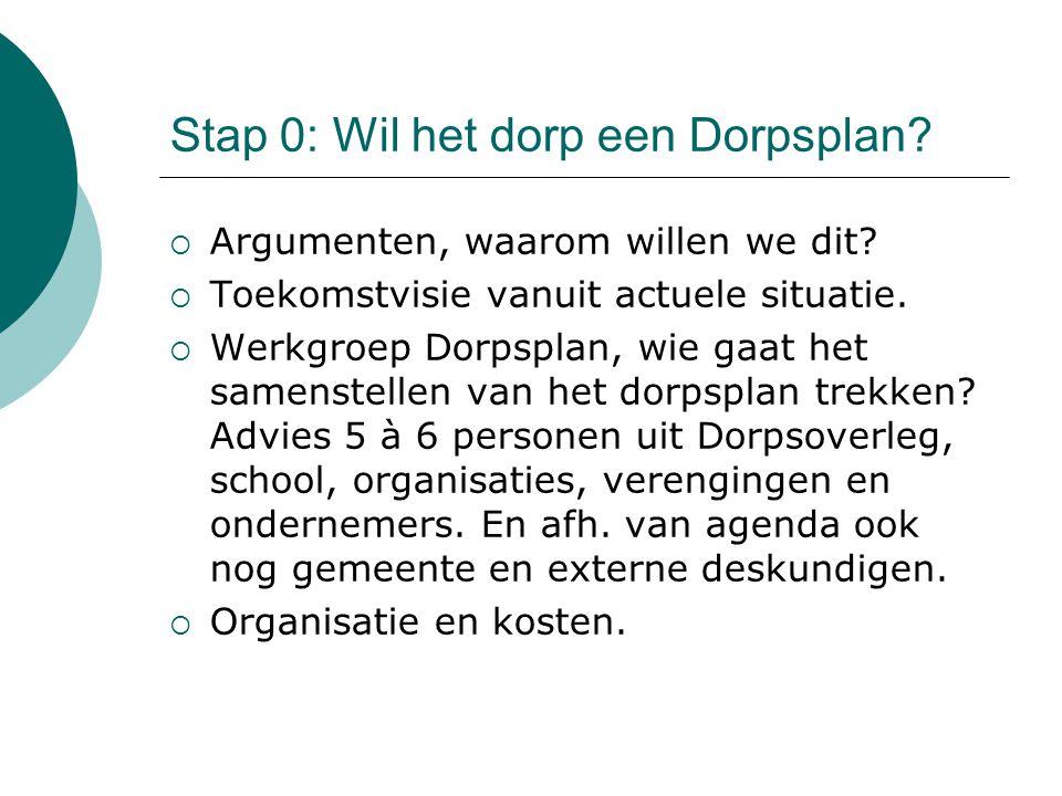 Stap 0: Wil het dorp een Dorpsplan. Argumenten, waarom willen we dit.