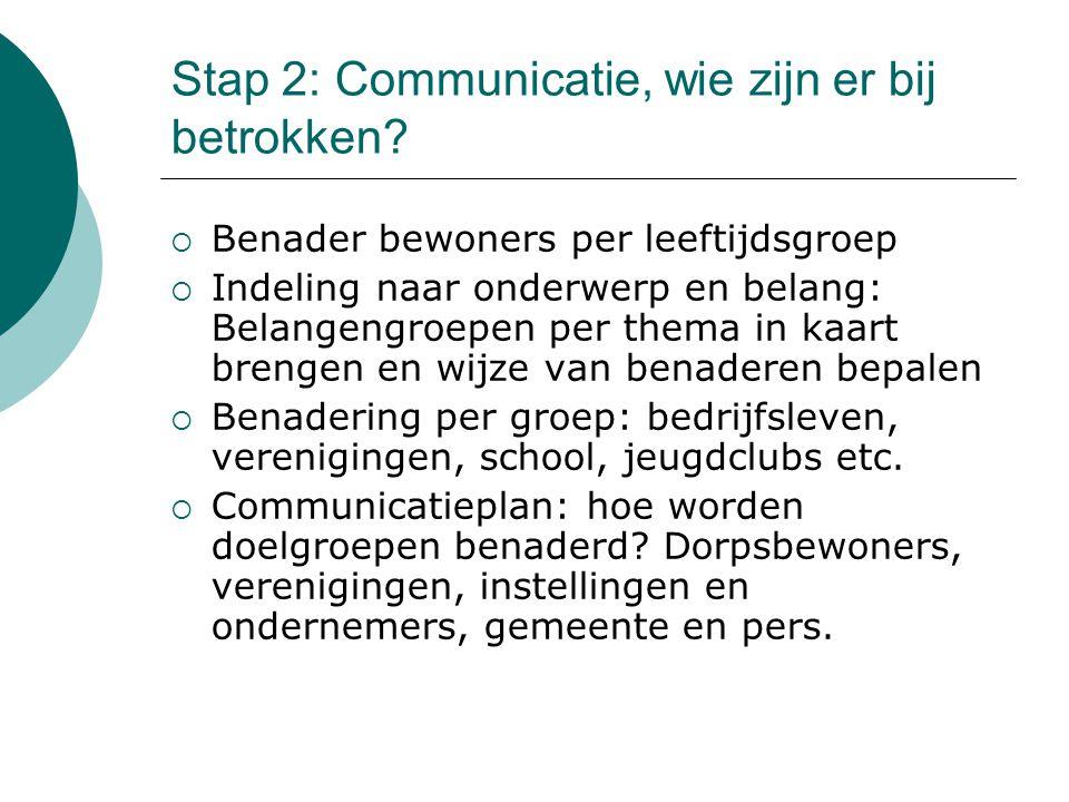 Stap 2: Communicatie, wie zijn er bij betrokken.