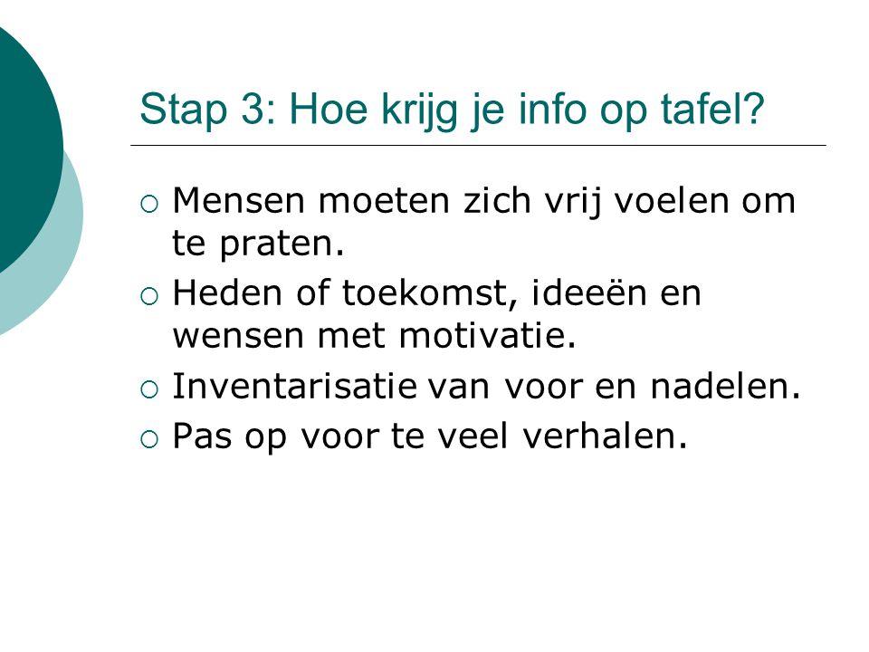 Stap 3: Hoe krijg je info op tafel.  Mensen moeten zich vrij voelen om te praten.