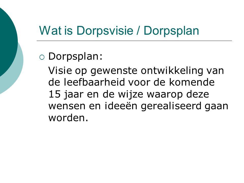 Wat is Dorpsvisie / Dorpsplan  Dorpsplan: Visie op gewenste ontwikkeling van de leefbaarheid voor de komende 15 jaar en de wijze waarop deze wensen en ideeën gerealiseerd gaan worden.