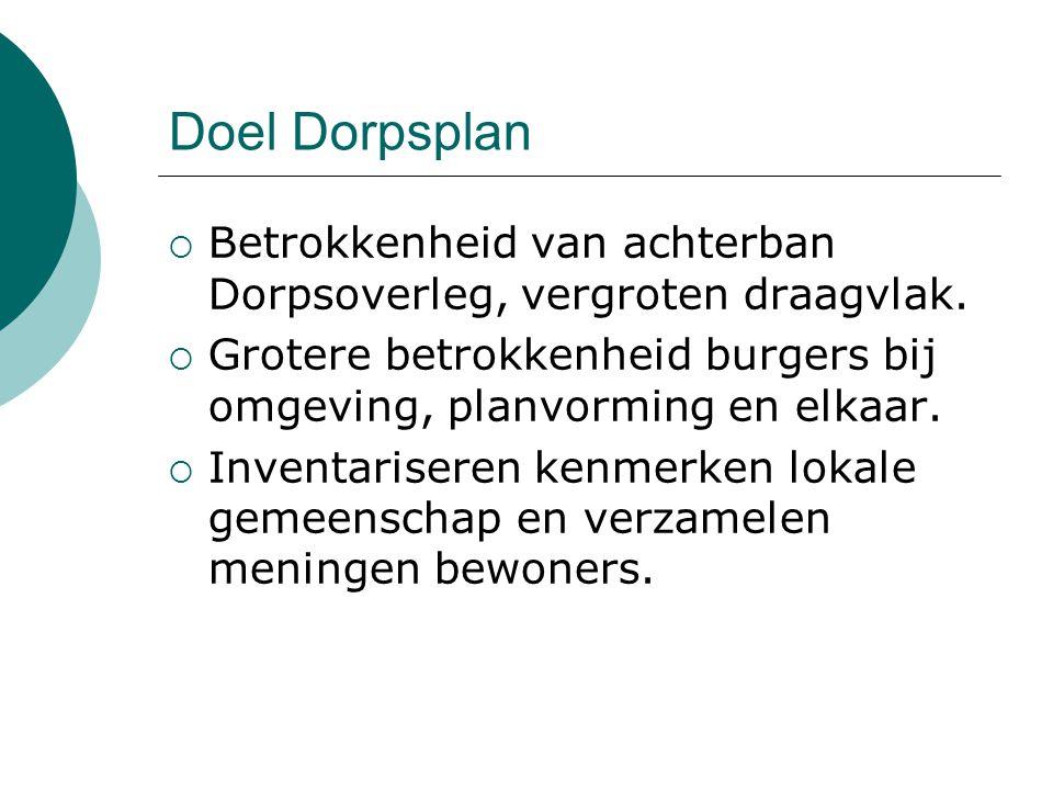 Doel Dorpsplan  Betrokkenheid van achterban Dorpsoverleg, vergroten draagvlak.