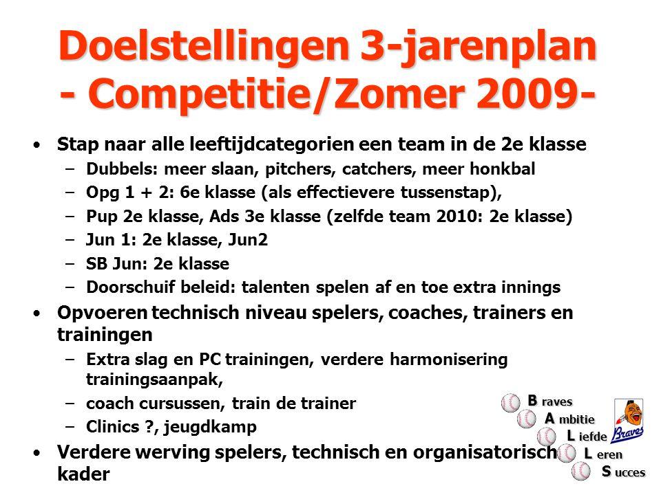 Doelstellingen 3-jarenplan - Competitie/Zomer 2009- Doelstellingen 3-jarenplan - Competitie/Zomer 2009- Stap naar alle leeftijdcategorien een team in