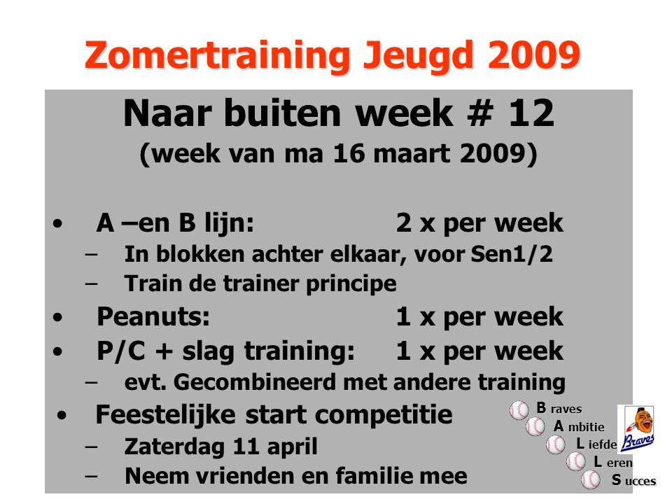 Zomertraining Jeugd 2009 Naar buiten week # 12 (week van ma 16 maart 2009) A –en B lijn: 2 x per week –In blokken achter elkaar, voor Sen1/2 –Train de