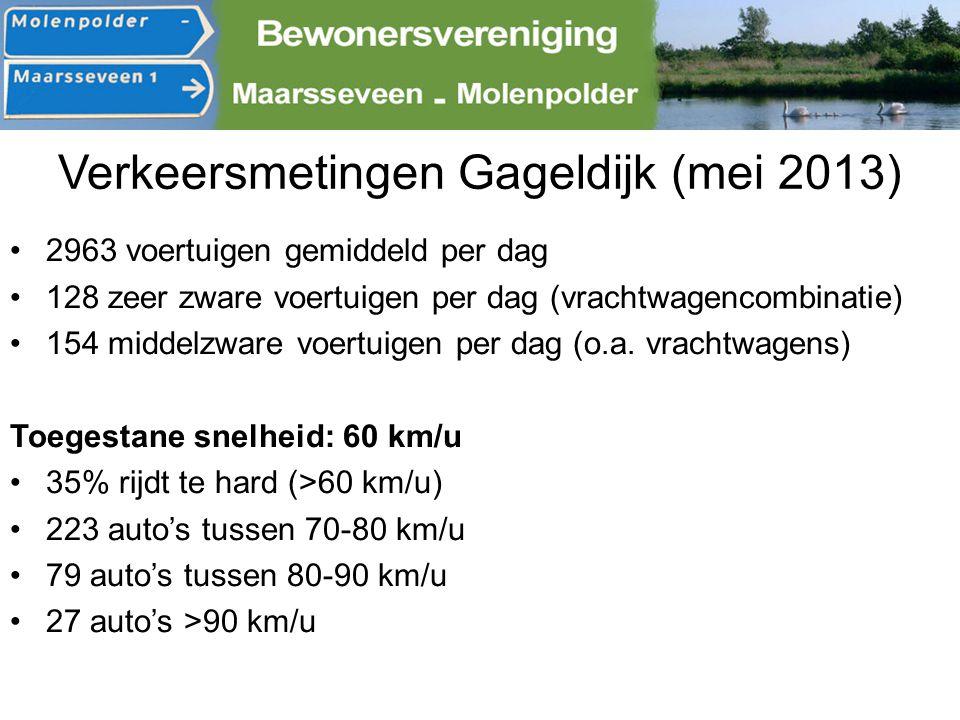 Verkeersmetingen Gageldijk (mei 2013) 2963 voertuigen gemiddeld per dag 128 zeer zware voertuigen per dag (vrachtwagencombinatie) 154 middelzware voer
