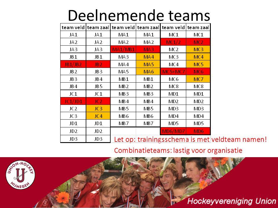 Deelnemende teams Let op: trainingsschema is met veldteam namen! Combinatieteams: lastig voor organisatie