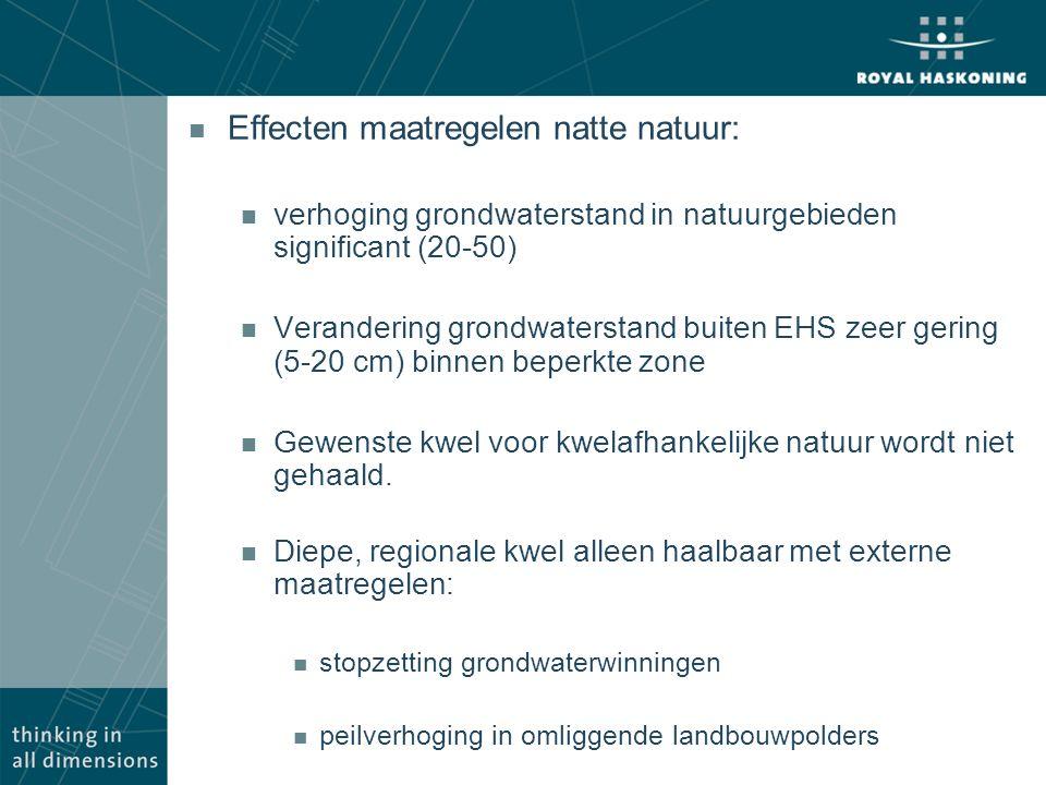 n Effecten maatregelen natte natuur: n verhoging grondwaterstand in natuurgebieden significant (20-50) n Verandering grondwaterstand buiten EHS zeer g