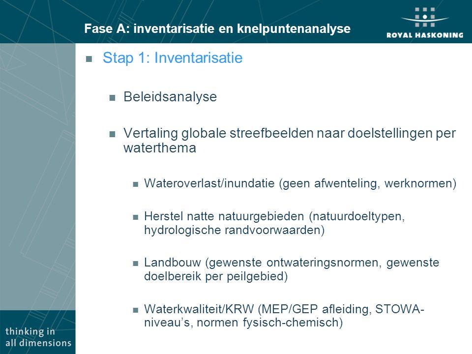 Fase A: inventarisatie en knelpuntenanalyse n Stap 1: Inventarisatie n Beleidsanalyse n Vertaling globale streefbeelden naar doelstellingen per watert