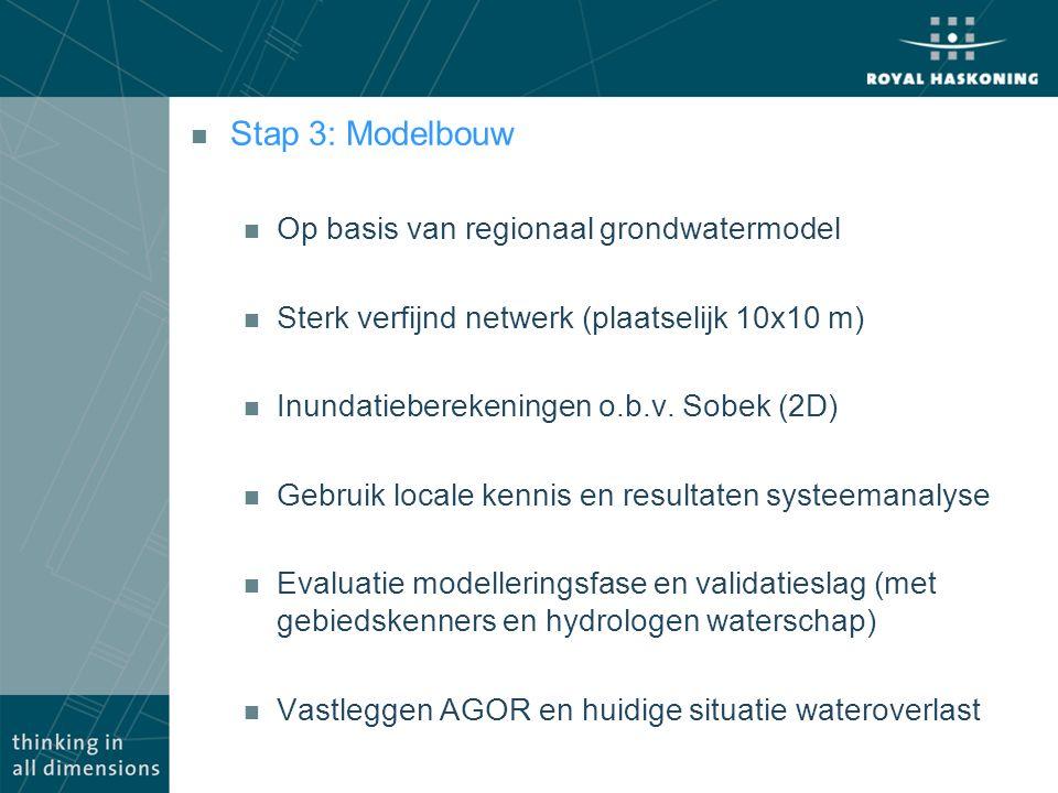 n Stap 3: Modelbouw n Op basis van regionaal grondwatermodel n Sterk verfijnd netwerk (plaatselijk 10x10 m) n Inundatieberekeningen o.b.v. Sobek (2D)