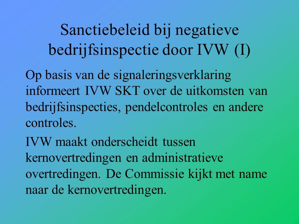 Sanctiebeleid bij negatieve bedrijfsinspectie door IVW (I) Op basis van de signaleringsverklaring informeert IVW SKT over de uitkomsten van bedrijfsinspecties, pendelcontroles en andere controles.