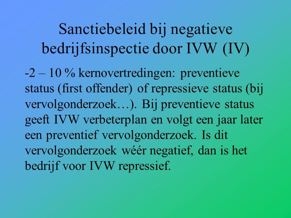 Sanctiebeleid bij negatieve bedrijfsinspectie door IVW (IV) -2 – 10 % kernovertredingen: preventieve status (first offender) of repressieve status (bij vervolgonderzoek…).