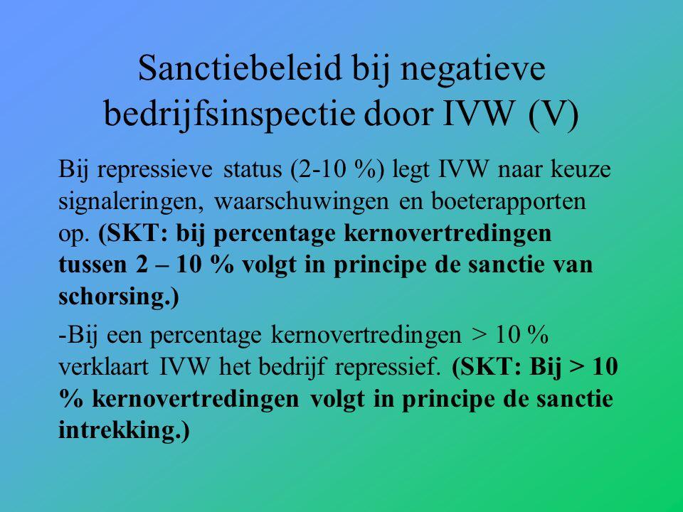 Sanctiebeleid bij negatieve bedrijfsinspectie door IVW (V) Bij repressieve status (2-10 %) legt IVW naar keuze signaleringen, waarschuwingen en boeterapporten op.
