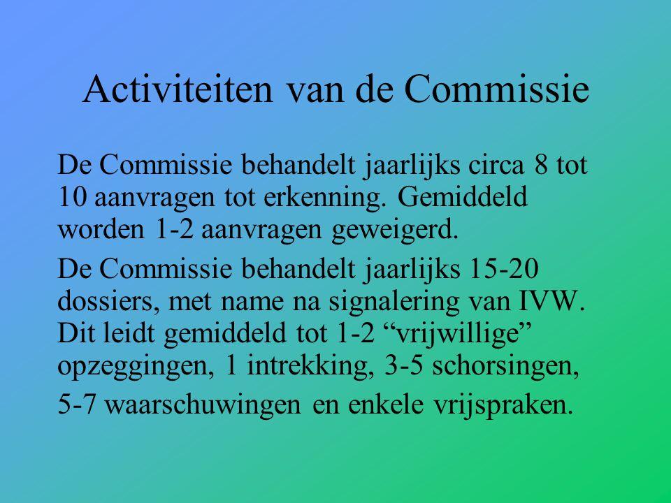 Activiteiten van de Commissie De Commissie behandelt jaarlijks circa 8 tot 10 aanvragen tot erkenning.