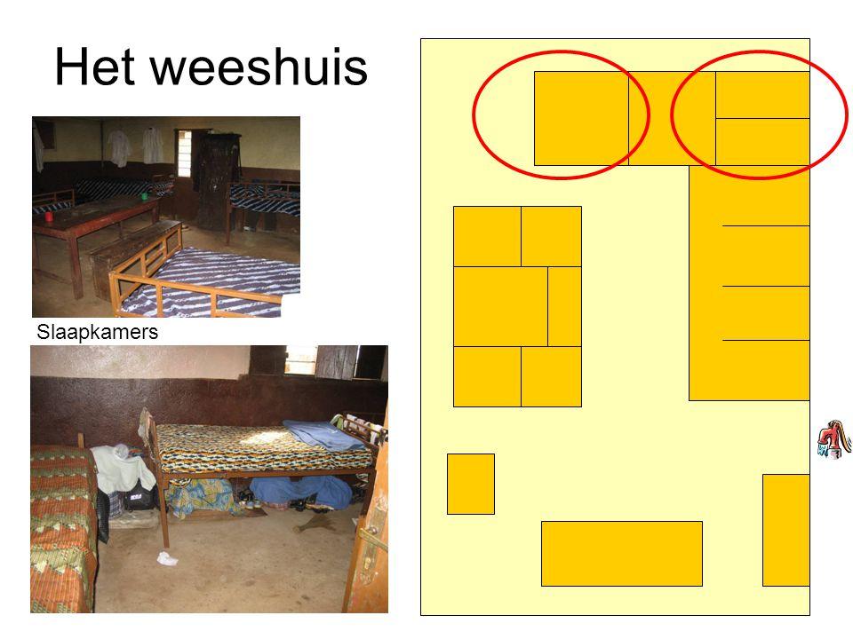 Het weeshuis Slaapkamers